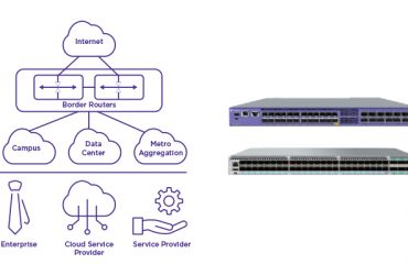 Enterprise Network Routers & Edge Routers - ExtremeRouting